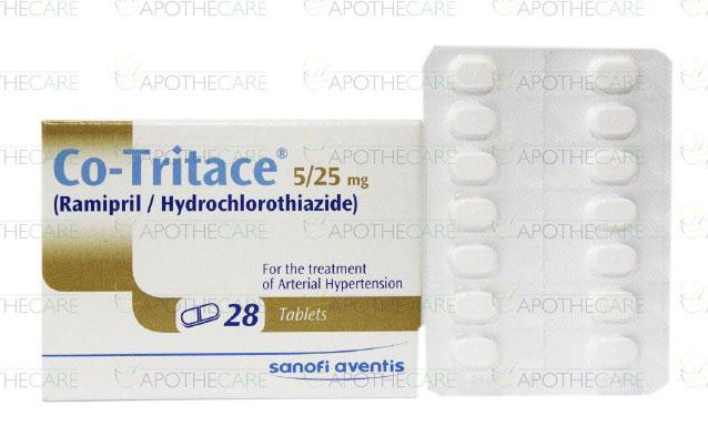 Tritace Price