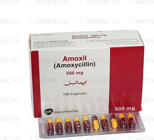 Amoxil 500 Dosage